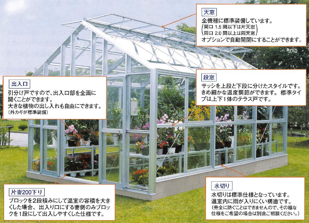 温室の特徴